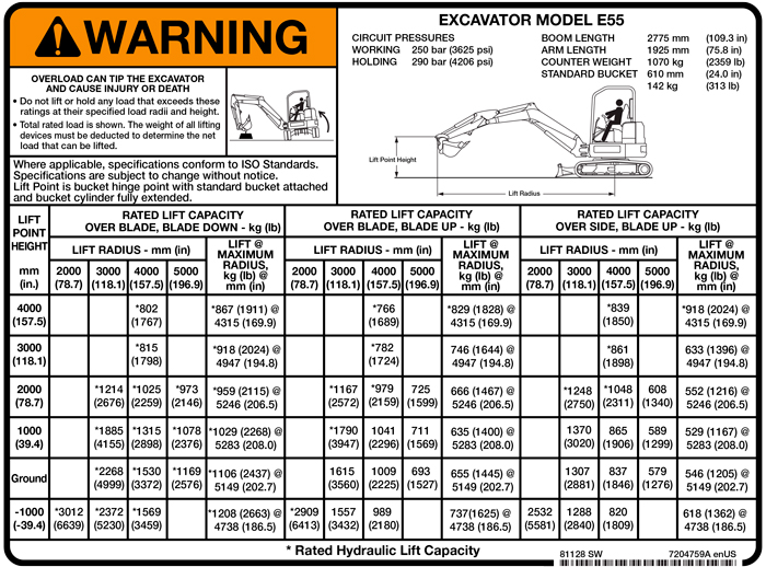 Lifting Safely With Excavators