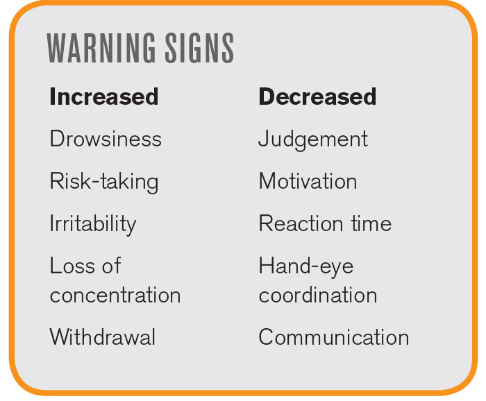 Worker Fatigue Warning Signs